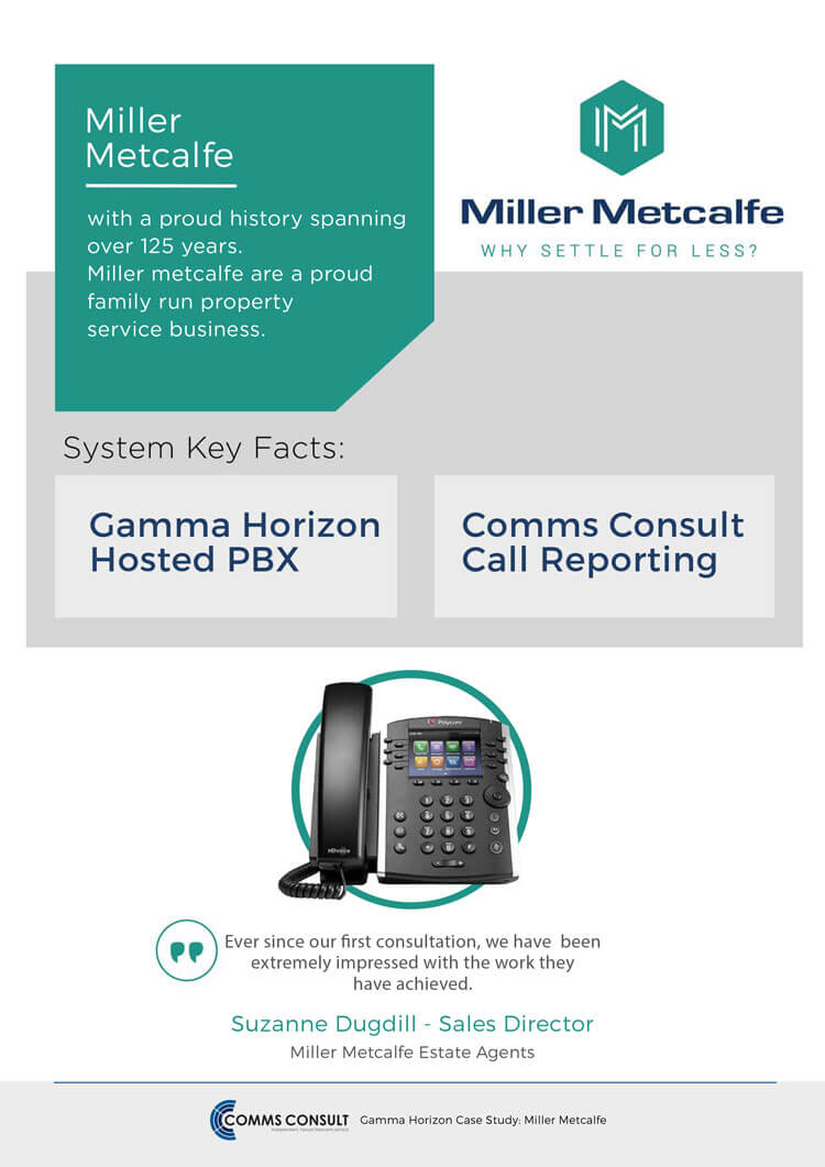 Miller Metcalfe Estate Agents Phone System Case Study